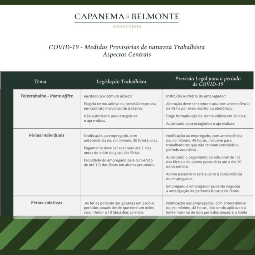 COVID-19 – Medidas Provisórias de natureza Trabalhista Aspectos Centrais